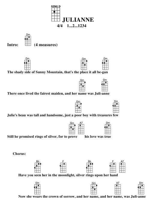 Julianne Ukulele Chord Chart Download Printable Pdf Templateroller