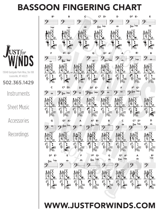 """Bassoon Fingering Chart"" Download Pdf"
