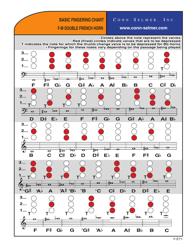 """F-B Double French Horn Basic Fingering Chart"""