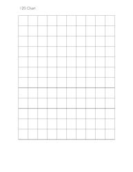 Blank 120 Chart Template