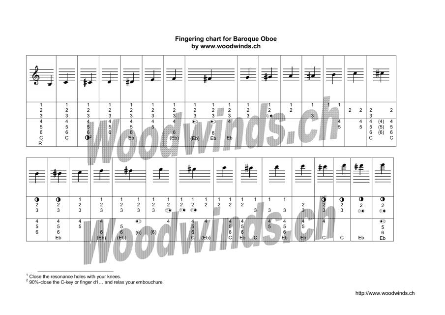 Baroque Oboe Fingering Chart Download Printable PDF ...