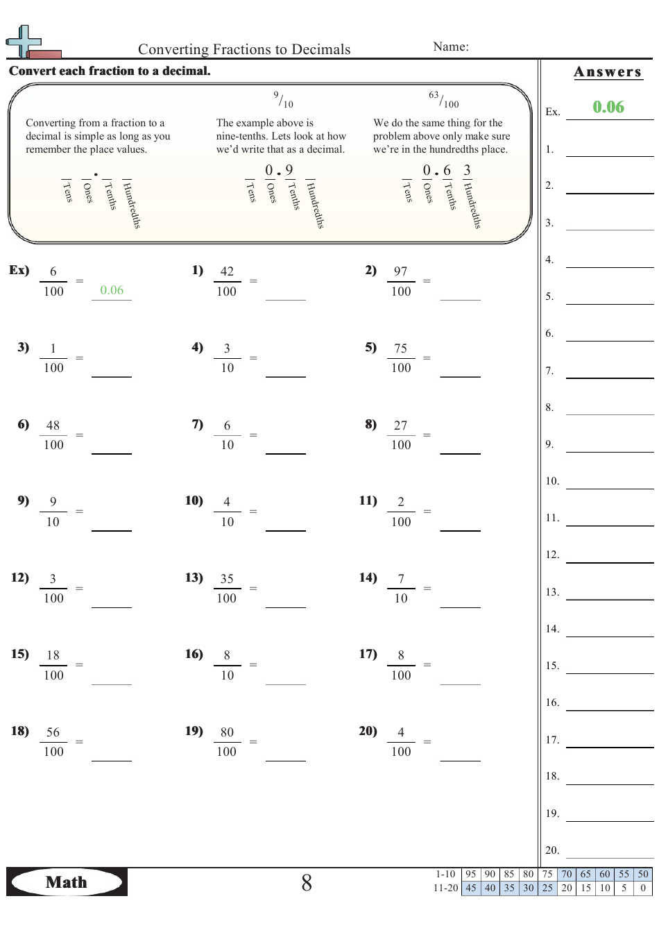 Converting Fractions to Decimals Worksheet With Answers ...