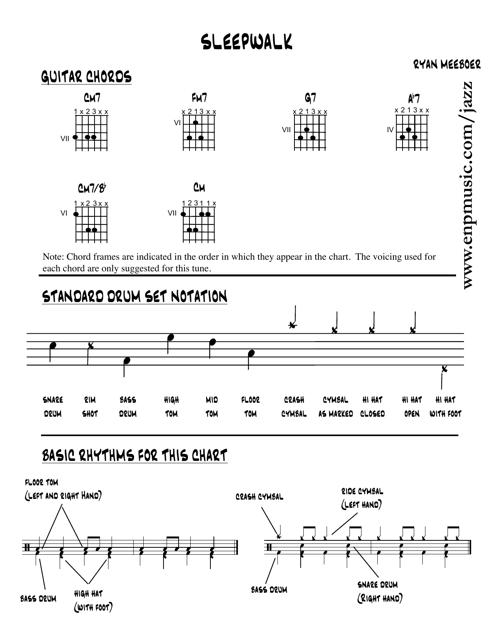 """""""Ryan Meeboer - Sleepwalk Guitar Chord Chart"""" Download Pdf"""