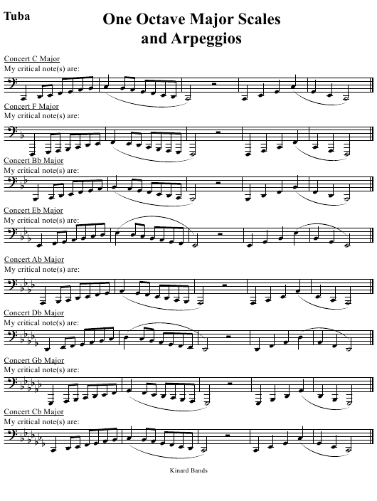 """Tuba One Octave Major Scales and Arpeggios Sheet"" Download Pdf"