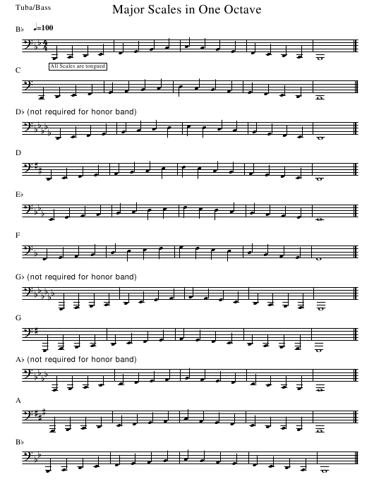 """""""Tuba/Bass Major Scales in One Octave"""" Download Pdf"""